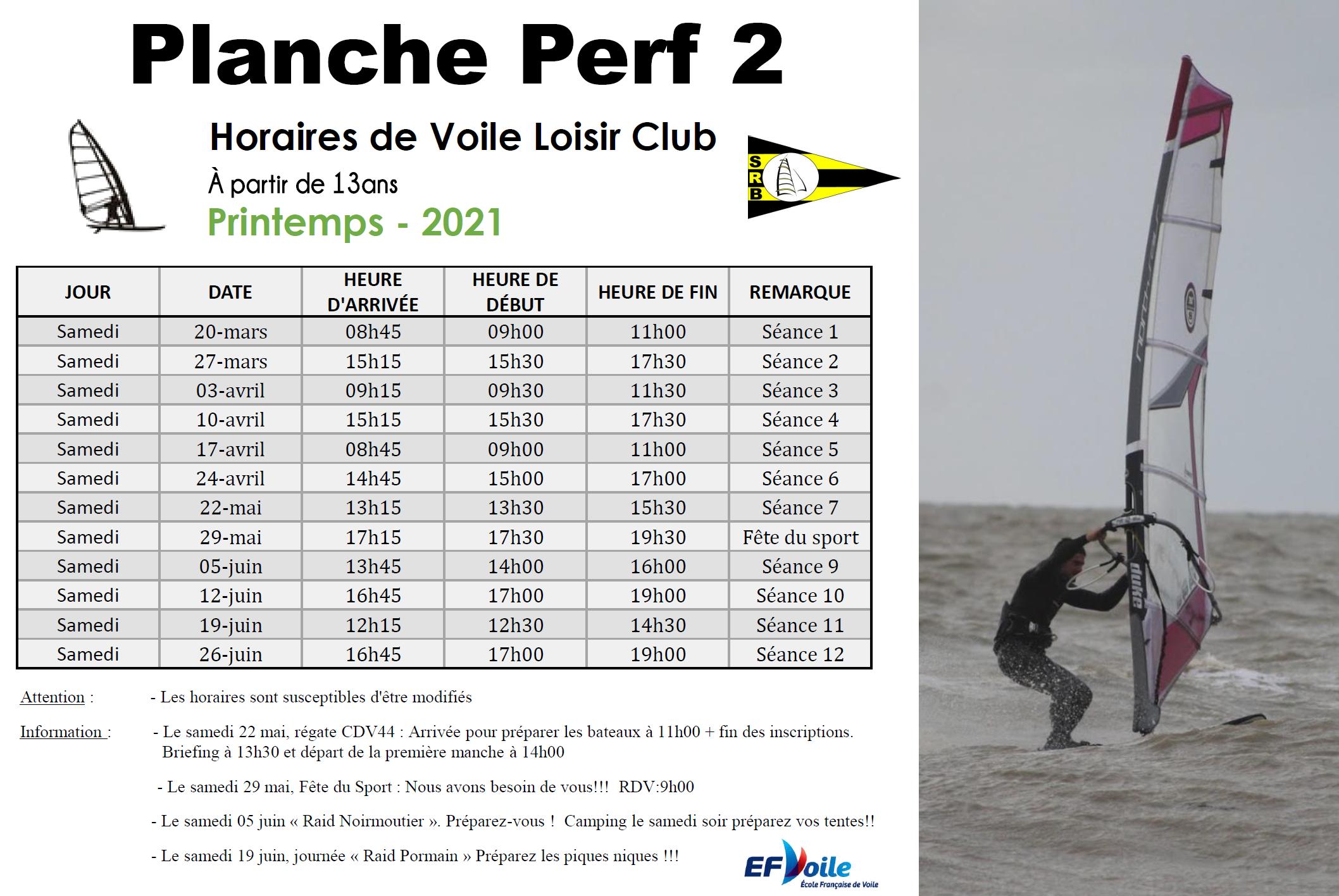 Planche Perf2